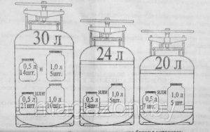 Автоклав 30 литров
