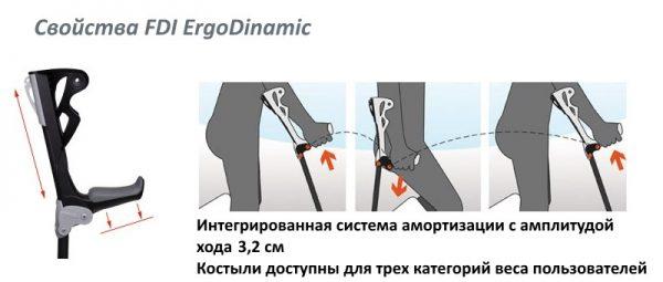 Костыль локтевой Antar ERGODYNAMIC