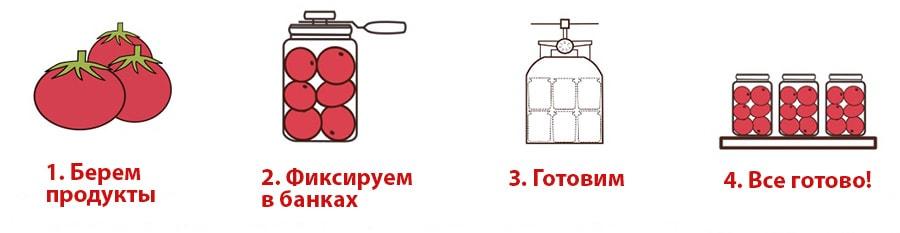 автоклавы в Минске