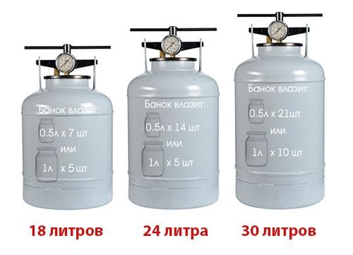 автоклавы в Беларуси
